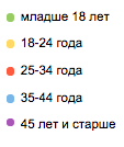 Снимок экрана 2015-10-23 в 13.21.23