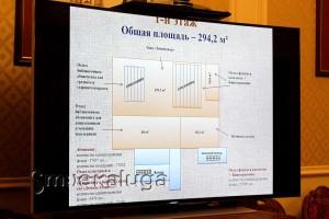 План расположения отделов калуга