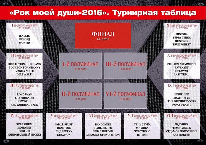 XI-й отборочный тур региональной премии «Рок моей души»